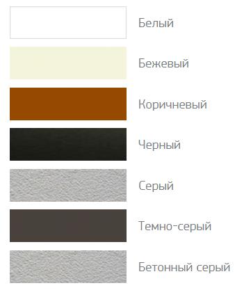 Sikaflex® Construction+